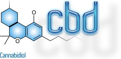 CBD, Cannabinoid