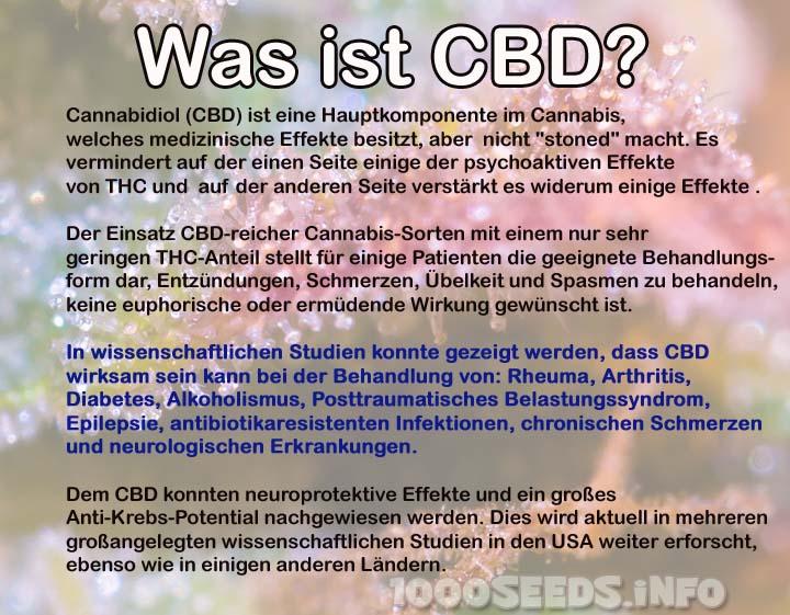 CBD, Cannabinoide im Cannabis