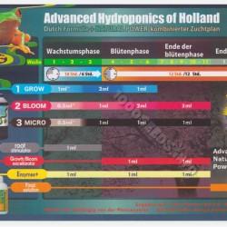 advanced-Hydroponics-plan