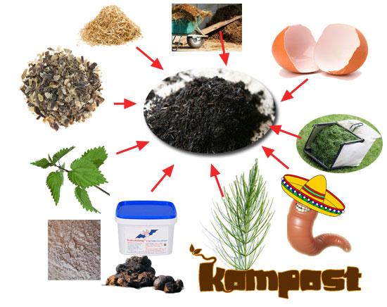 Kompost für den Cannabisanbau selber herstellen
