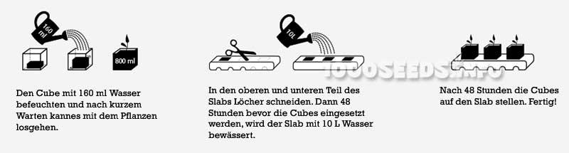 Cubes-und-Slabs
