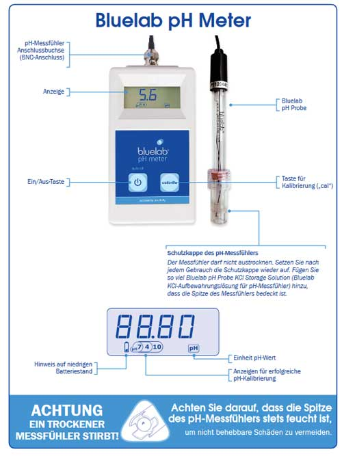 ph-Meter-Bluelab2