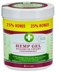 Annabis Hemp Gel