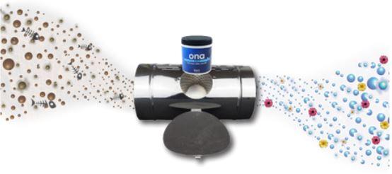 ONA Block Conector
