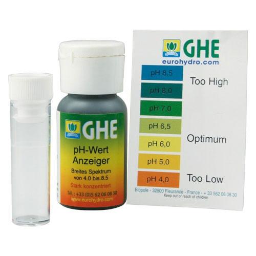 GHE-Testkit