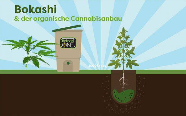 Bokashi-Cannabis-grow