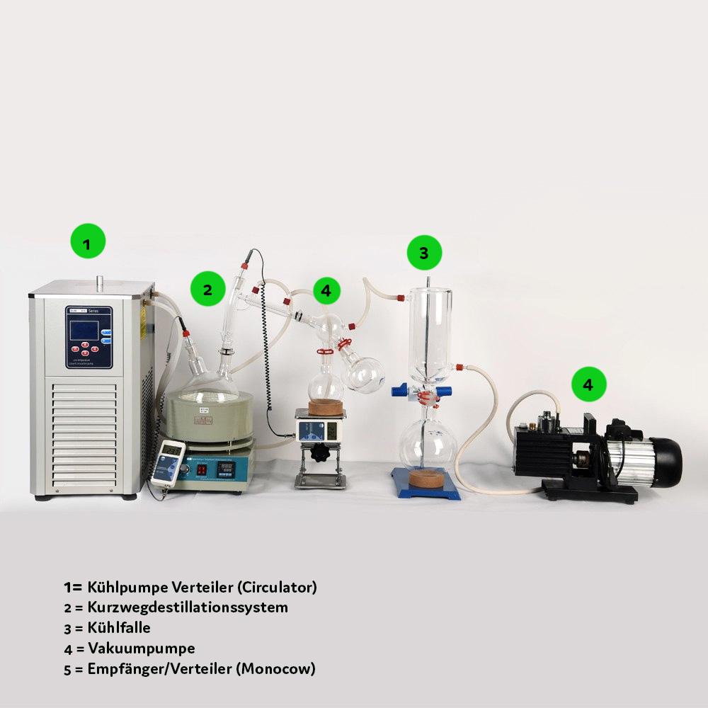 Aufbau-Kurzweg-Destillation-Cannabis