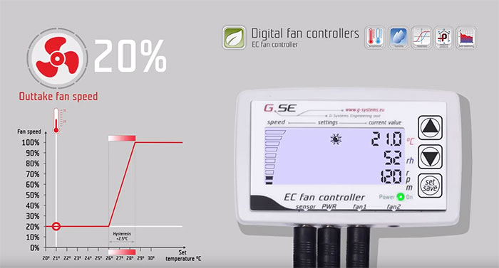 GSE-Controller-digital